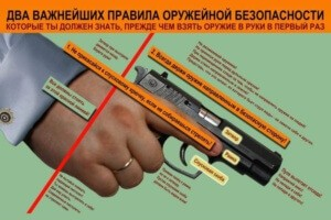 Обеспечение безопасности при обращении с оружием