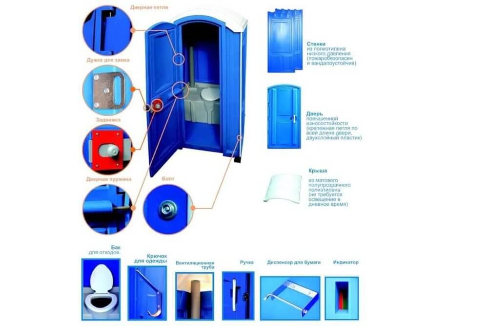 инструкция мобильная туалетная кабина